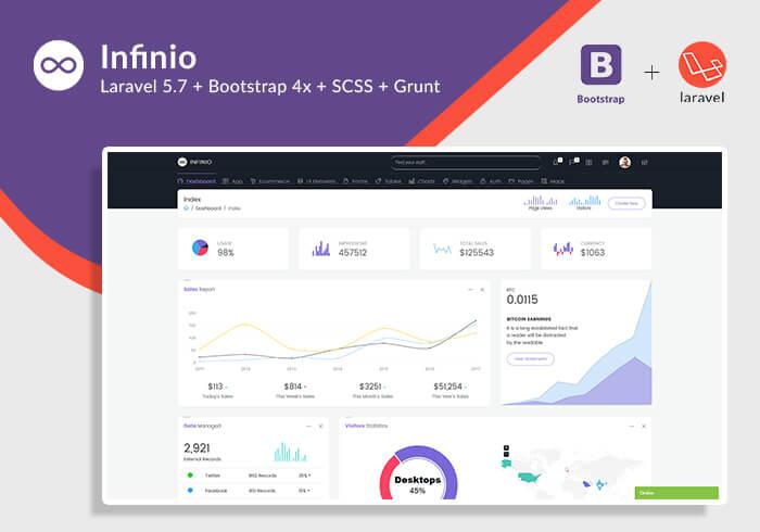 InfiniO – Laravel + Bootstrap Admin Template